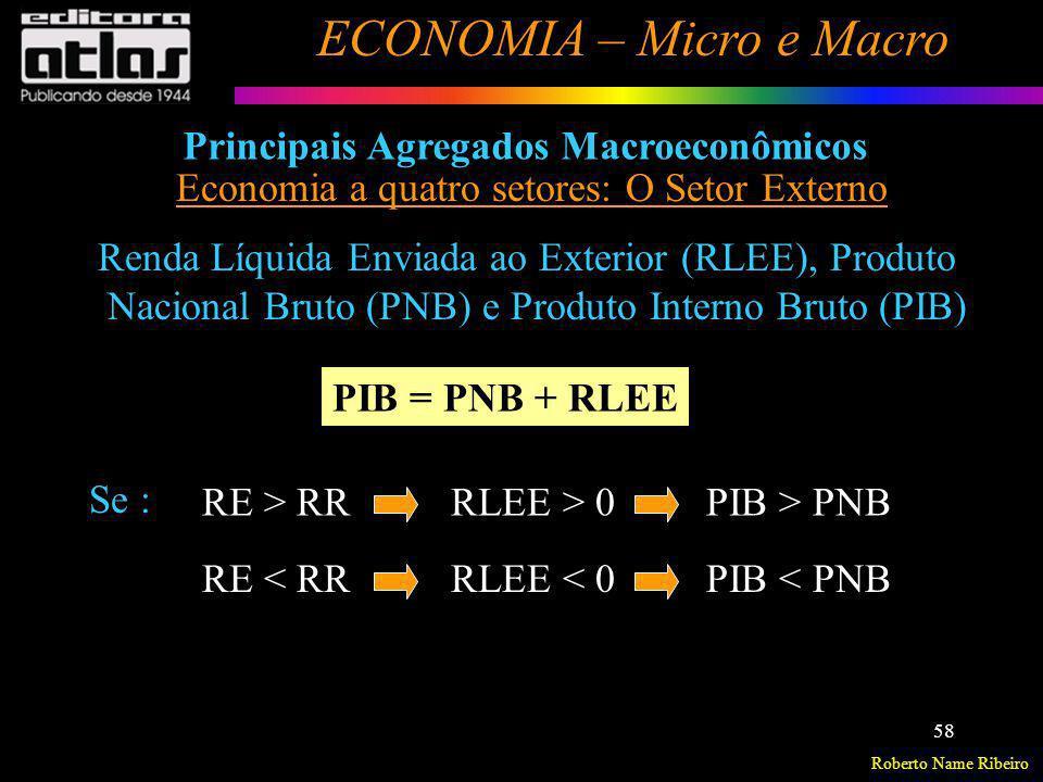 Roberto Name Ribeiro ECONOMIA – Micro e Macro 58 Principais Agregados Macroeconômicos Economia a quatro setores: O Setor Externo Renda Líquida Enviada