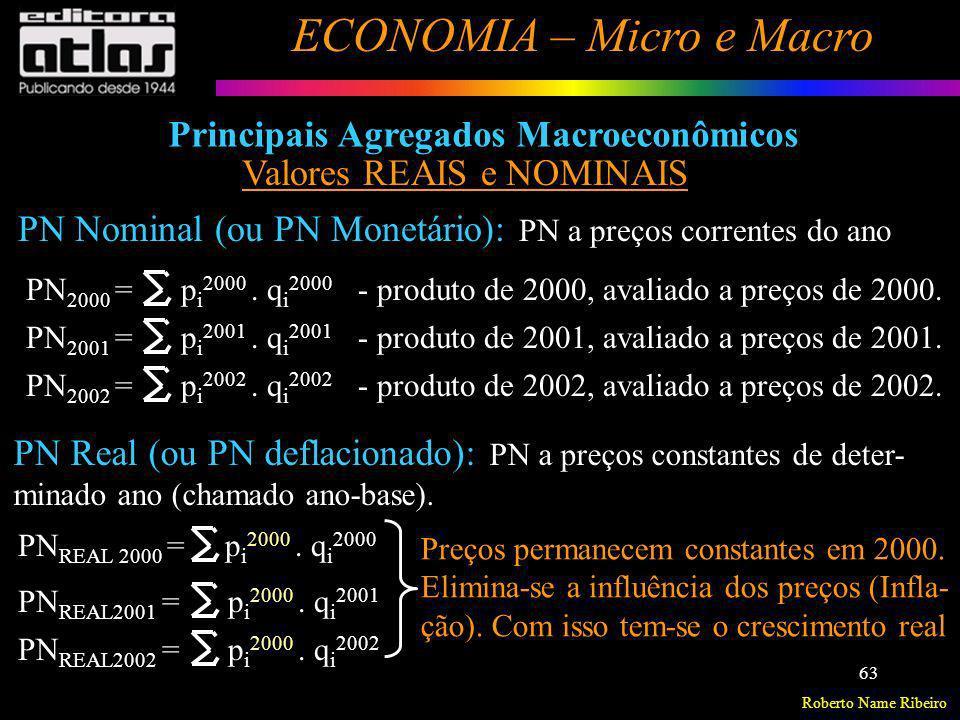 Roberto Name Ribeiro ECONOMIA – Micro e Macro 63 Principais Agregados Macroeconômicos Valores REAIS e NOMINAIS PN Nominal (ou PN Monetário): PN a preç