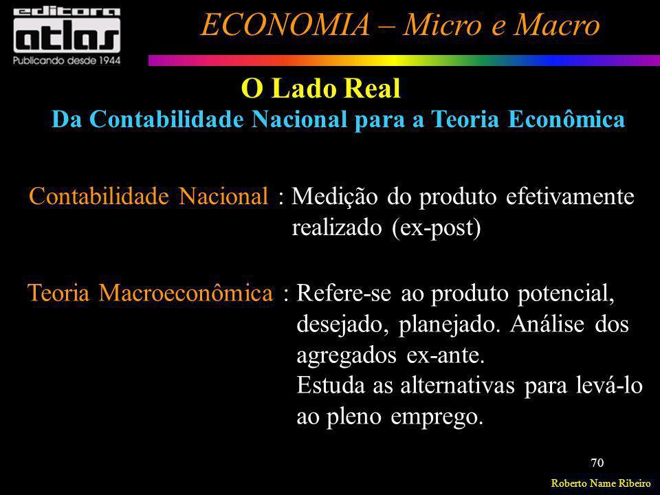 Roberto Name Ribeiro ECONOMIA – Micro e Macro 70 O Lado Real Da Contabilidade Nacional para a Teoria Econômica Contabilidade Nacional : Medição do pro