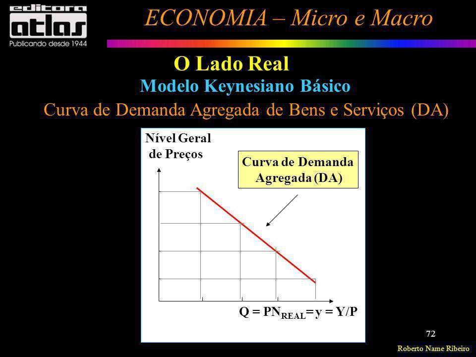 Roberto Name Ribeiro ECONOMIA – Micro e Macro 72 Nível Geral de Preços Q = PN REAL = y = Y/P O Lado Real Modelo Keynesiano Básico Curva de Demanda Agr