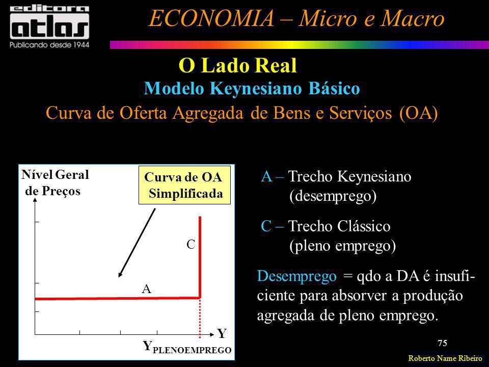 Roberto Name Ribeiro ECONOMIA – Micro e Macro 75 O Lado Real Modelo Keynesiano Básico A – Trecho Keynesiano (desemprego) C – Trecho Clássico (pleno em