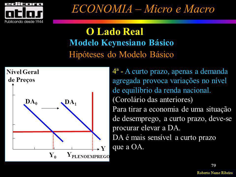 Roberto Name Ribeiro ECONOMIA – Micro e Macro 79 O Lado Real Modelo Keynesiano Básico Hipóteses do Modelo Básico 4ª - A curto prazo, apenas a demanda