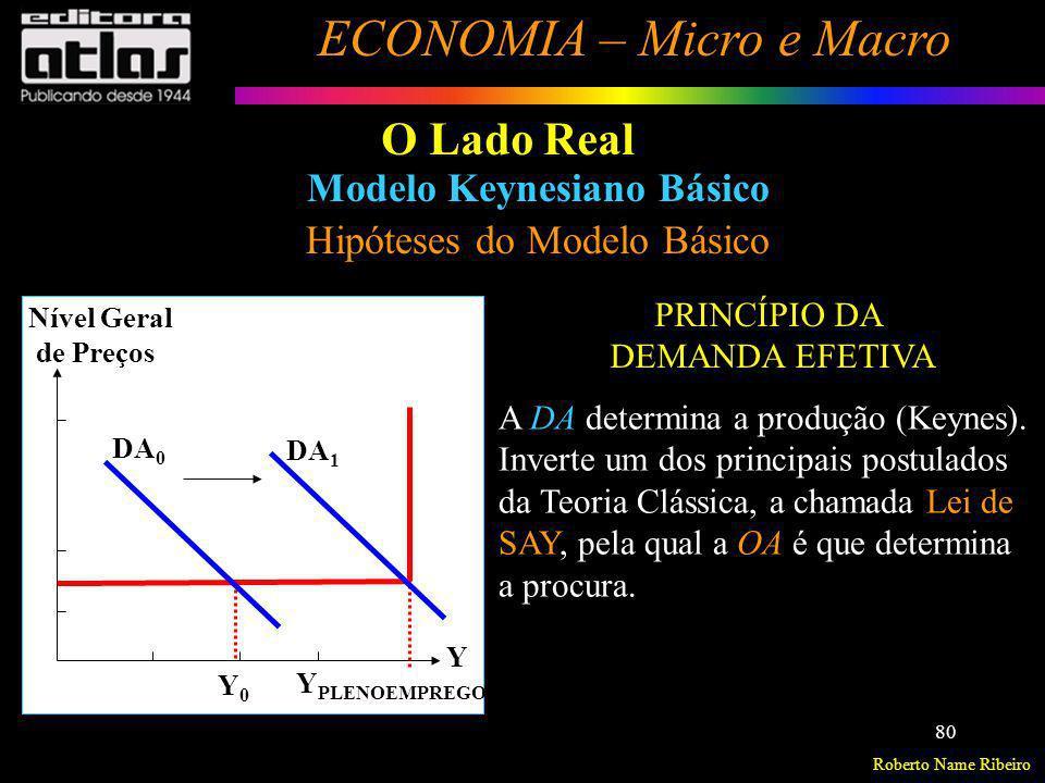 Roberto Name Ribeiro ECONOMIA – Micro e Macro 80 O Lado Real Modelo Keynesiano Básico Hipóteses do Modelo Básico PRINCÍPIO DA DEMANDA EFETIVA A DA det