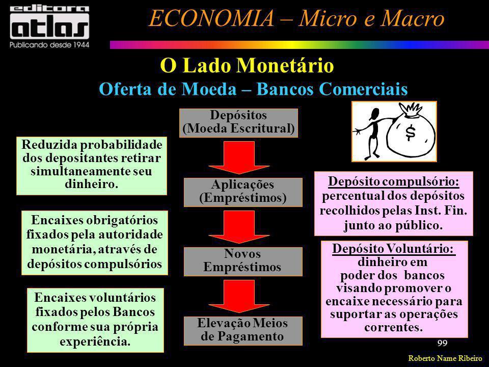 Roberto Name Ribeiro ECONOMIA – Micro e Macro 99 O Lado Monetário Oferta de Moeda – Bancos Comerciais Depósitos (Moeda Escritural) Novos Empréstimos A