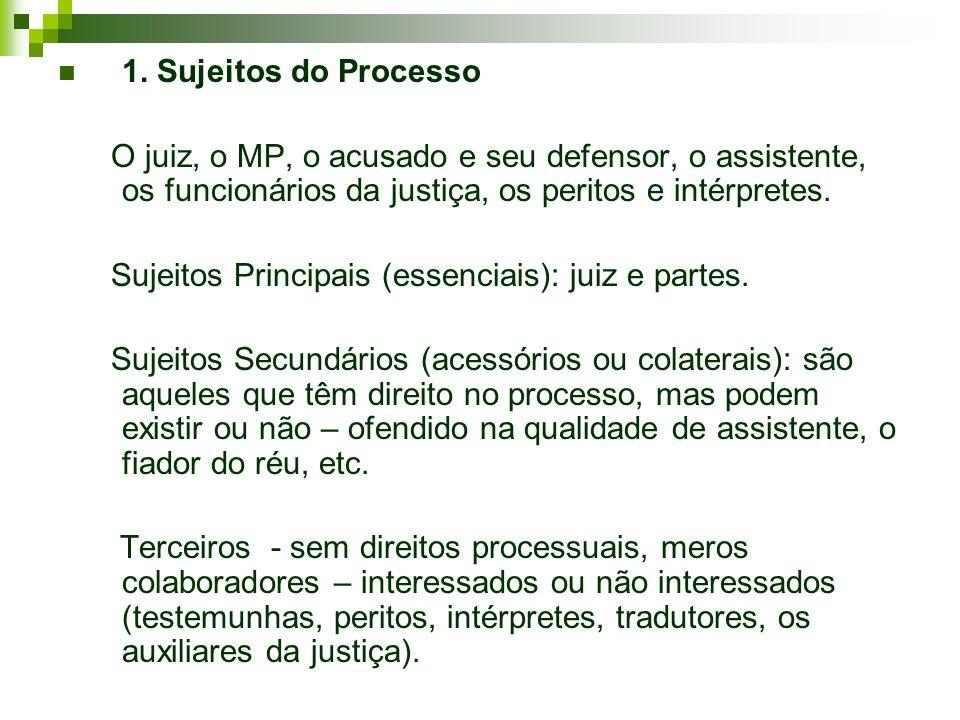 1. Sujeitos do Processo O juiz, o MP, o acusado e seu defensor, o assistente, os funcionários da justiça, os peritos e intérpretes. Sujeitos Principai