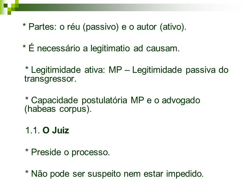 * Partes: o réu (passivo) e o autor (ativo). * É necessário a legitimatio ad causam. * Legitimidade ativa: MP – Legitimidade passiva do transgressor.