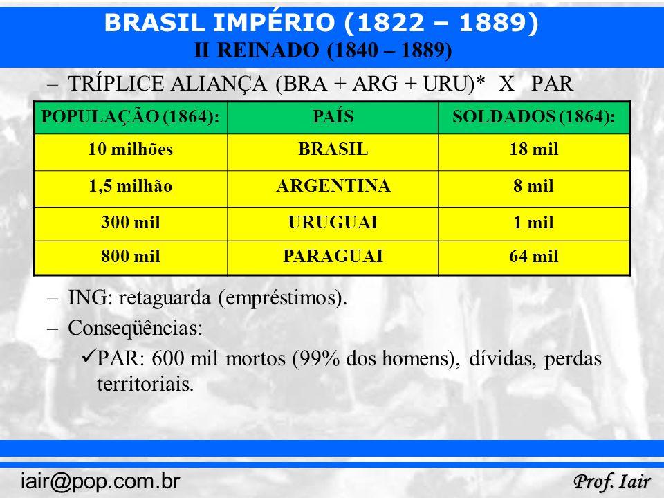 BRASIL IMPÉRIO (1822 – 1889) Prof. Iair iair@pop.com.br II REINADO (1840 – 1889) –TRÍPLICE ALIANÇA (BRA + ARG + URU)* X PAR –ING: retaguarda (emprésti