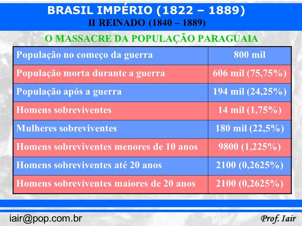 BRASIL IMPÉRIO (1822 – 1889) Prof. Iair iair@pop.com.br II REINADO (1840 – 1889) O MASSACRE DA POPULAÇÃO PARAGUAIA População no começo da guerra800 mi