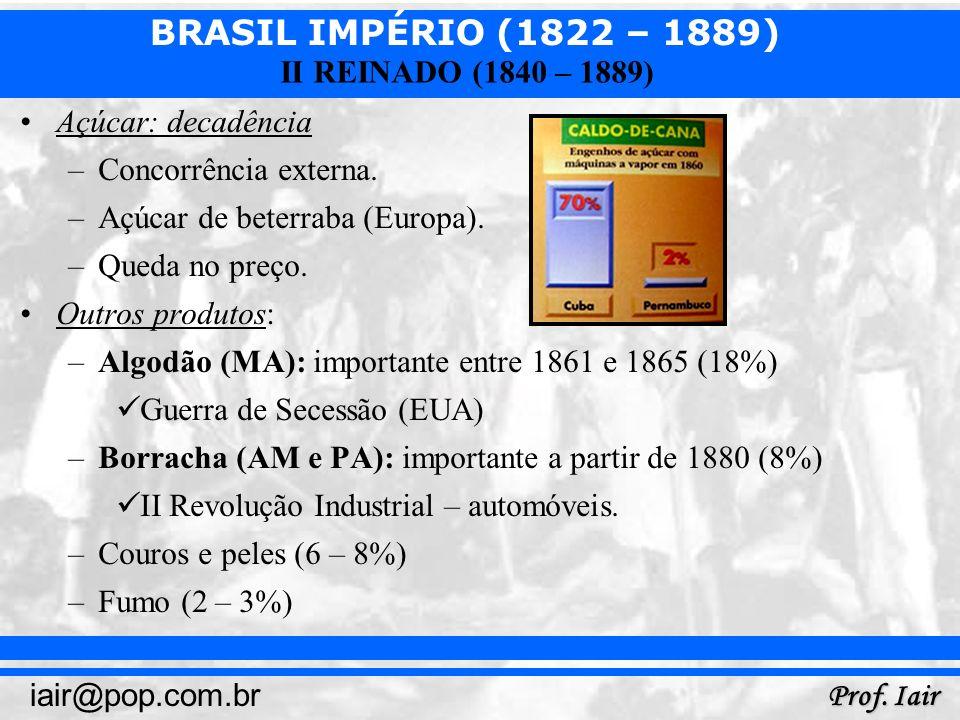 BRASIL IMPÉRIO (1822 – 1889) Prof. Iair iair@pop.com.br II REINADO (1840 – 1889) Açúcar: decadência –Concorrência externa. –Açúcar de beterraba (Europ