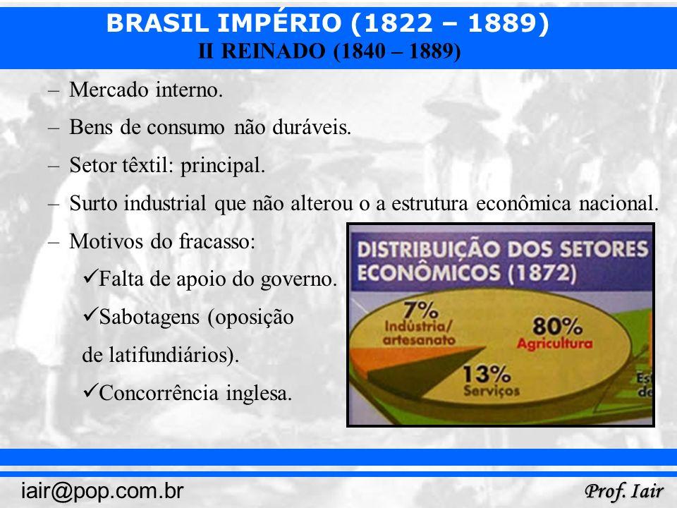BRASIL IMPÉRIO (1822 – 1889) Prof. Iair iair@pop.com.br II REINADO (1840 – 1889) –Mercado interno. –Bens de consumo não duráveis. –Setor têxtil: princ
