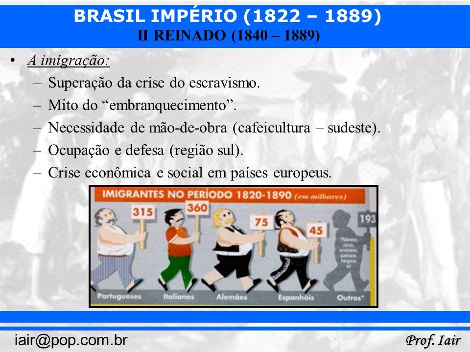 BRASIL IMPÉRIO (1822 – 1889) Prof. Iair iair@pop.com.br II REINADO (1840 – 1889) A imigração: –Superação da crise do escravismo. –Mito do embranquecim