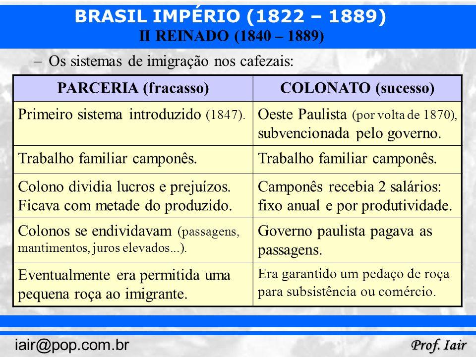 BRASIL IMPÉRIO (1822 – 1889) Prof. Iair iair@pop.com.br II REINADO (1840 – 1889) –Os sistemas de imigração nos cafezais: PARCERIA (fracasso)COLONATO (