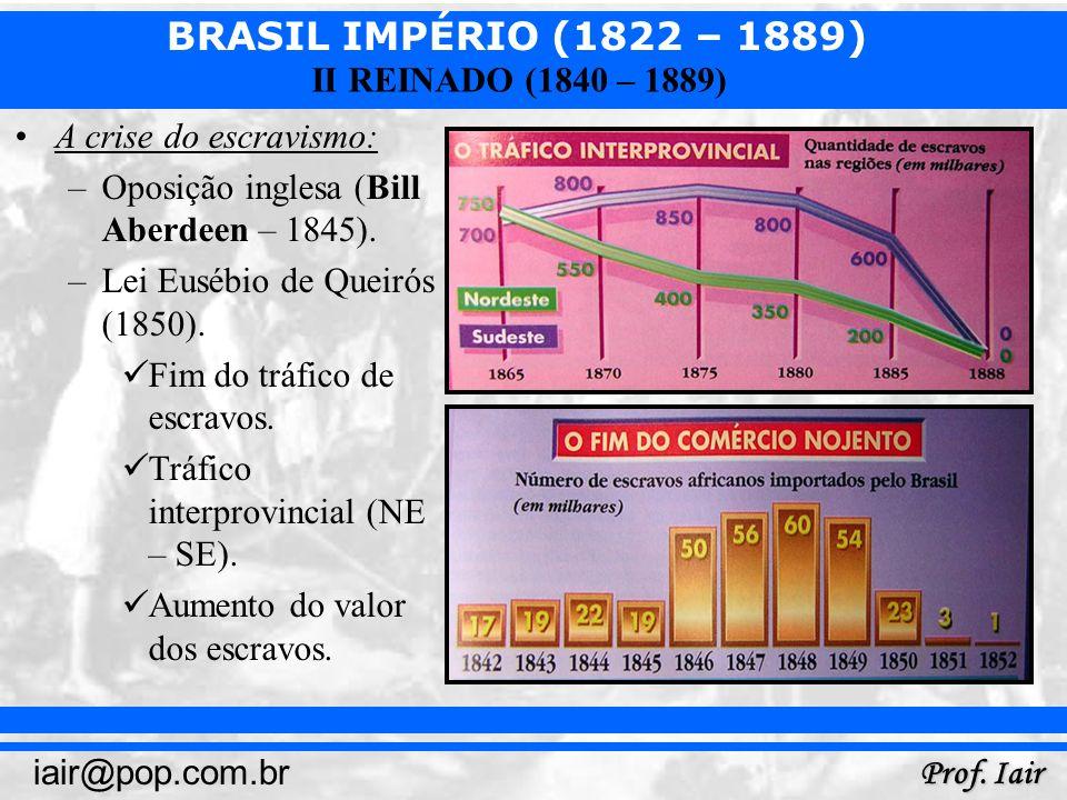 BRASIL IMPÉRIO (1822 – 1889) Prof. Iair iair@pop.com.br II REINADO (1840 – 1889) A crise do escravismo: –Oposição inglesa (Bill Aberdeen – 1845). –Lei