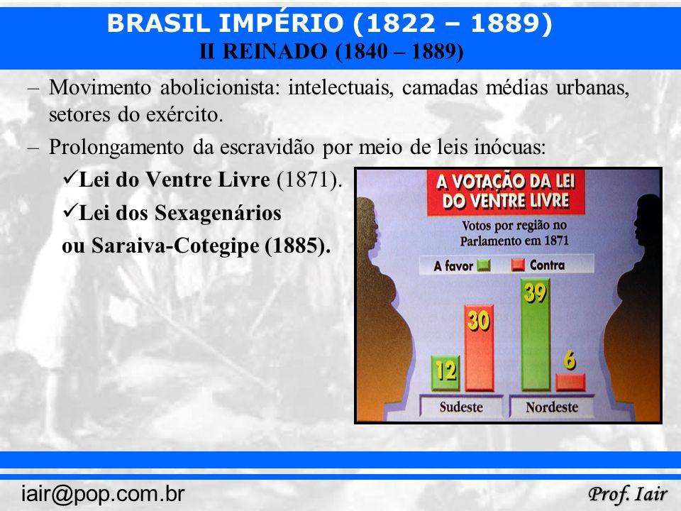 BRASIL IMPÉRIO (1822 – 1889) Prof. Iair iair@pop.com.br II REINADO (1840 – 1889) –Movimento abolicionista: intelectuais, camadas médias urbanas, setor
