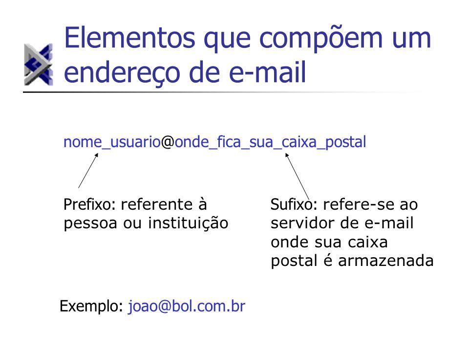 Elementos que compõem um endereço de e-mail nome_usuario@onde_fica_sua_caixa_postal Prefixo: referente à pessoa ou instituição Sufixo: refere-se ao se