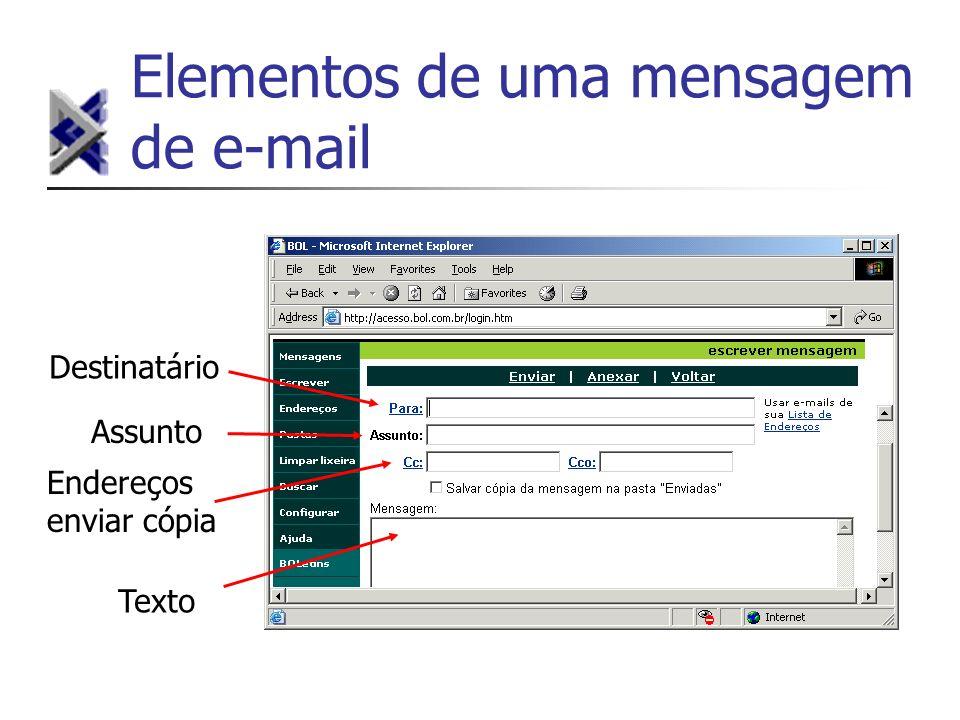 Elementos de uma mensagem de e-mail Destinatário Assunto Endereços enviar cópia Texto