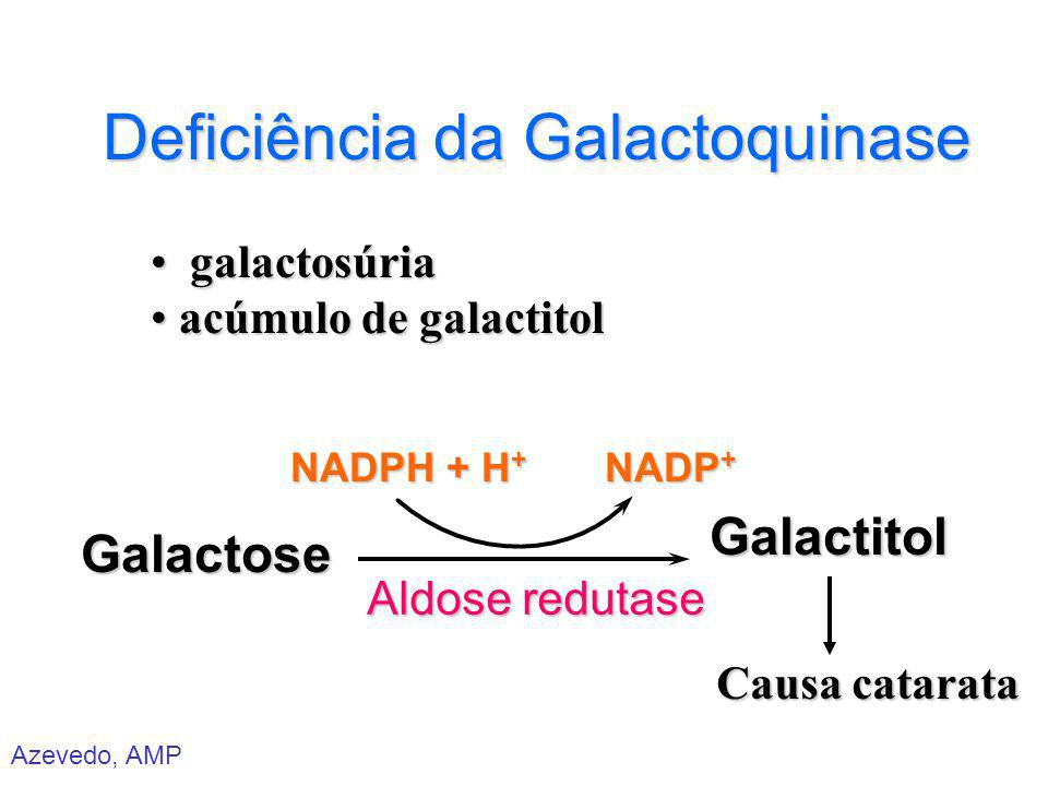 Azevedo, AMP Deficiência da Galactoquinase Galactose NADPH + H + Aldose redutase NADP + Galactitol Causa catarata galactosúria galactosúria acúmulo de