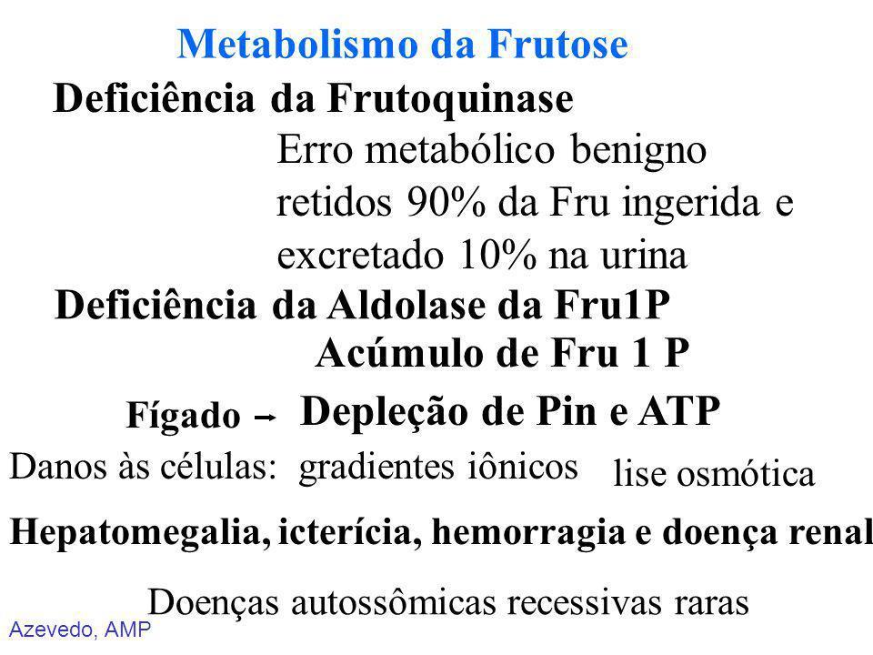 Azevedo, AMP Metabolismo da Frutose Deficiência da Aldolase da Fru1P Acúmulo de Fru 1 P Depleção de Pin e ATP Fígado Danos às células: gradientes iôni