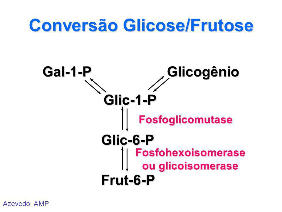 Azevedo, AMP Conversão Glicose/Frutose Frut-6-P Fosfohexoisomerase ou glicoisomerase Glic-6-P Fosfoglicomutase Glic-1-P GlicogênioGal-1-P