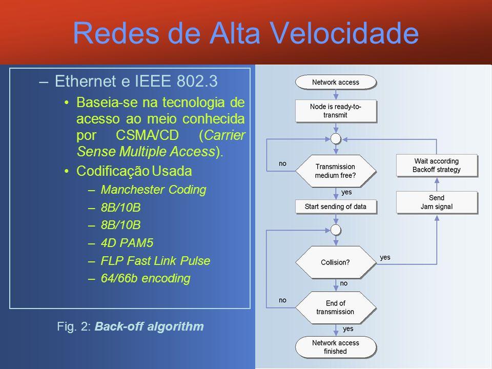 Redes de Alta Velocidade –Ethernet e IEEE 802.3 Baseia-se na tecnologia de acesso ao meio conhecida por CSMA/CD (Carrier Sense Multiple Access). Codif