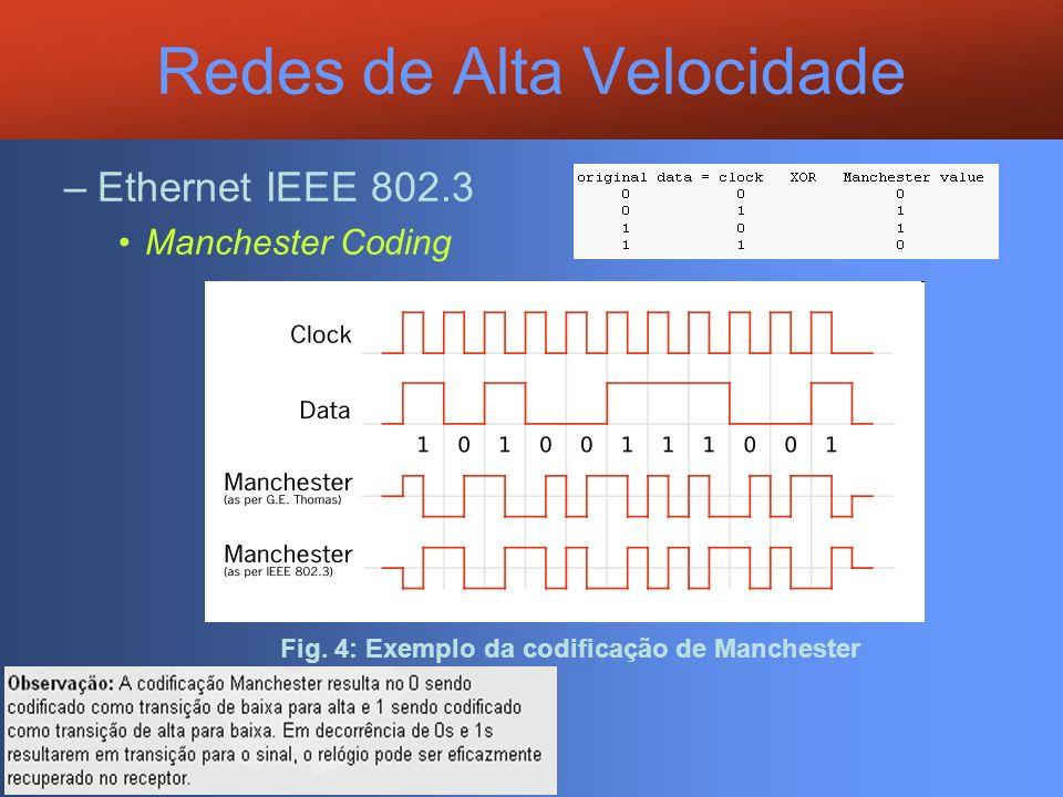 Redes de Alta Velocidade –Ethernet IEEE 802.3 Manchester Coding Fig. 4: Exemplo da codificação de Manchester