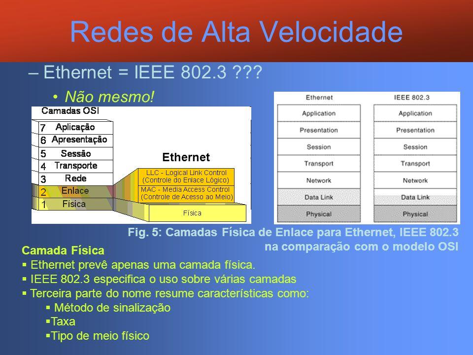 –Ethernet = IEEE 802.3 ??? Não mesmo! Redes de Alta Velocidade Ethernet Fig. 5: Camadas Física de Enlace para Ethernet, IEEE 802.3 na comparação com o