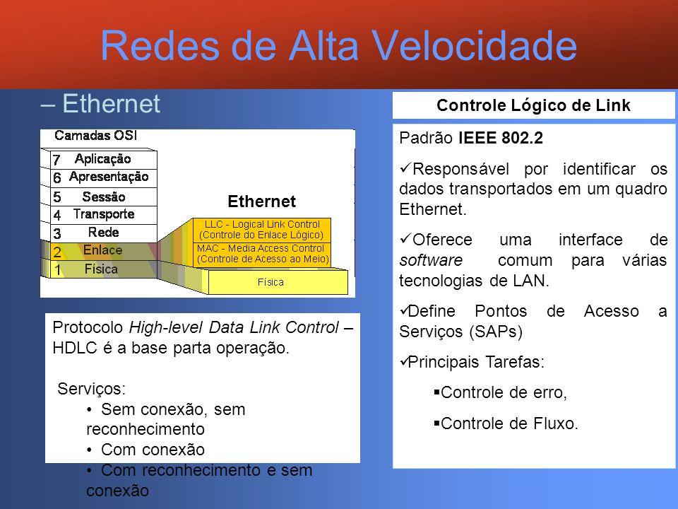 –Ethernet Redes de Alta Velocidade Ethernet Controle Lógico de Link Padrão IEEE 802.2 Responsável por identificar os dados transportados em um quadro
