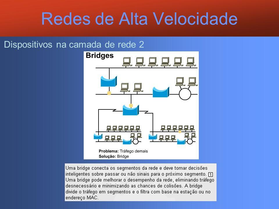 Redes de Alta Velocidade Dispositivos na camada de rede 2