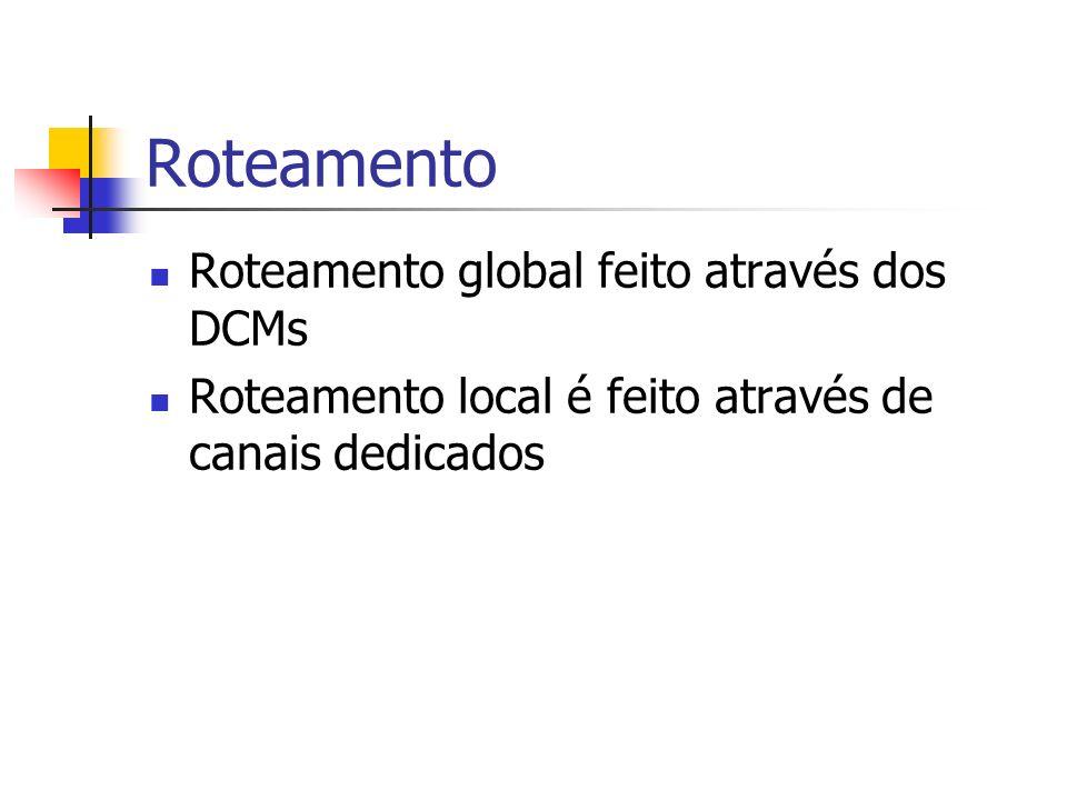 Roteamento Roteamento global feito através dos DCMs Roteamento local é feito através de canais dedicados
