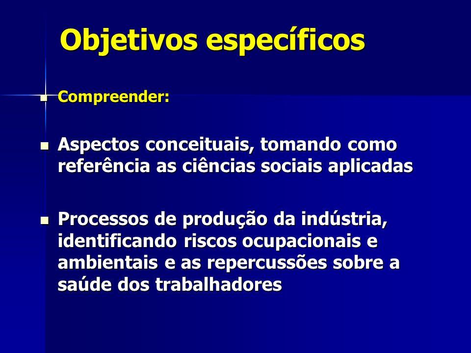 Objetivos específicos Compreender: Compreender: Aspectos conceituais, tomando como referência as ciências sociais aplicadas Aspectos conceituais, toma