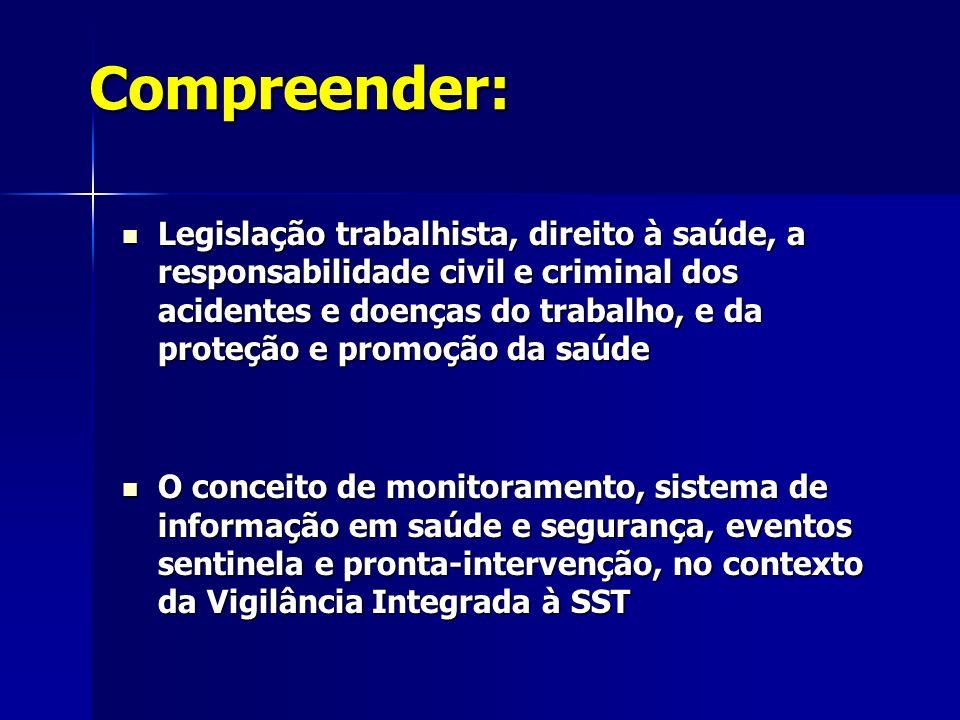 Compreender: Legislação trabalhista, direito à saúde, a responsabilidade civil e criminal dos acidentes e doenças do trabalho, e da proteção e promoçã