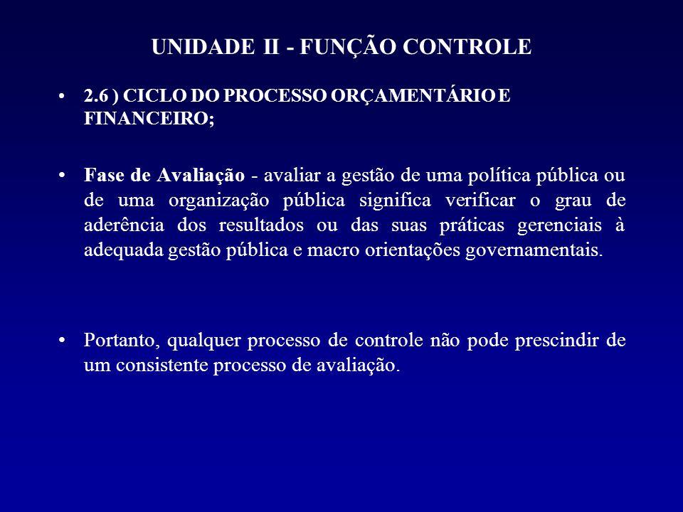 UNIDADE II - FUNÇÃO CONTROLE 2.6 ) CICLO DO PROCESSO ORÇAMENTÁRIO E FINANCEIRO; Fase de Avaliação - avaliar a gestão de uma política pública ou de uma