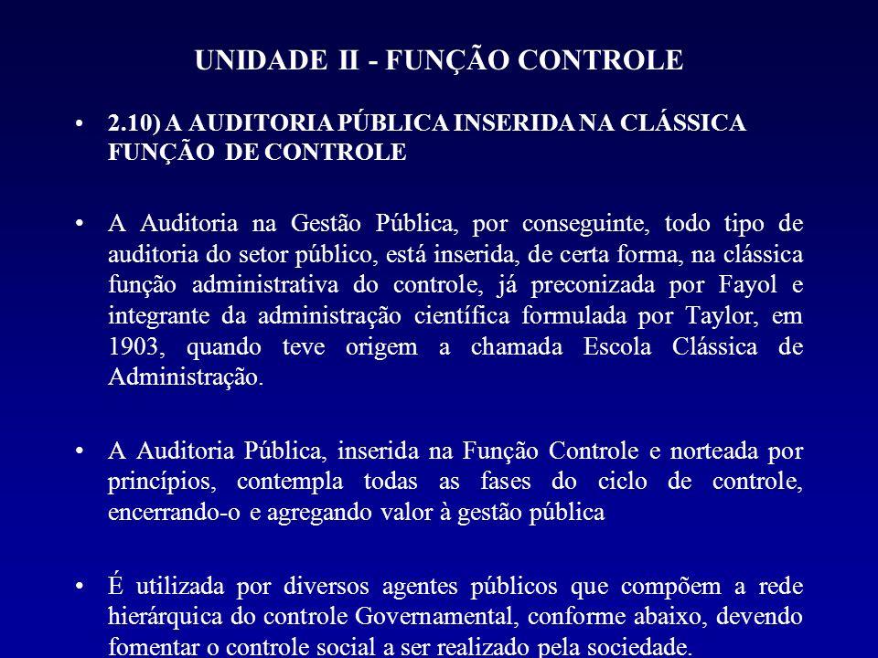 UNIDADE II - FUNÇÃO CONTROLE 2.10) A AUDITORIA PÚBLICA INSERIDA NA CLÁSSICA FUNÇÃO DE CONTROLE A Auditoria na Gestão Pública, por conseguinte, todo ti