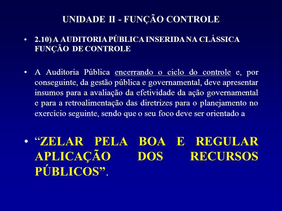 UNIDADE II - FUNÇÃO CONTROLE 2.10) A AUDITORIA PÚBLICA INSERIDA NA CLÁSSICA FUNÇÃO DE CONTROLE A Auditoria Pública encerrando o ciclo do controle e, p
