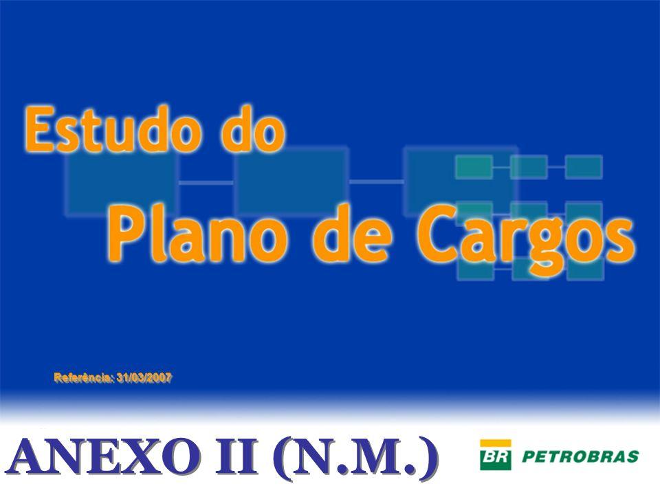 MENU ANEXO II (N.M.) Referência: 31/03/2007