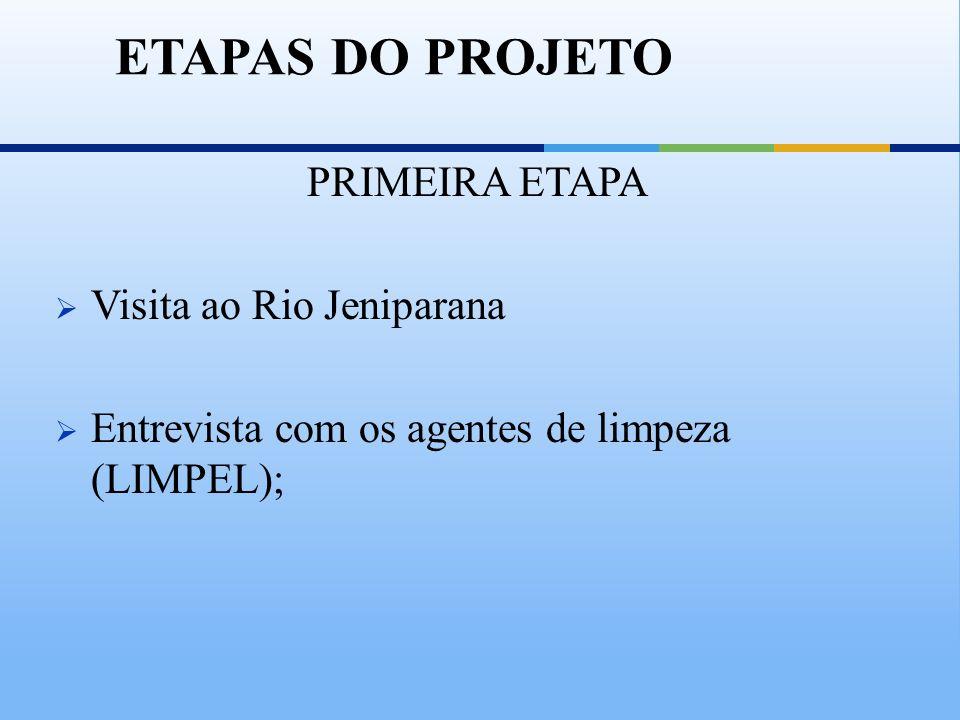 PRIMEIRA ETAPA Visita ao Rio Jeniparana Entrevista com os agentes de limpeza (LIMPEL); ETAPAS DO PROJETO