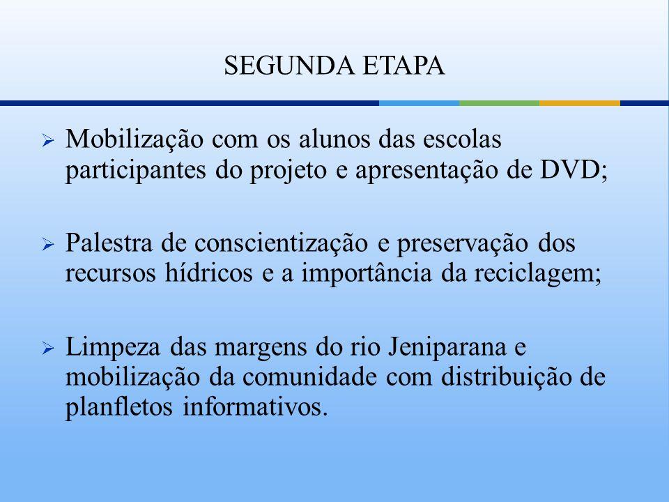 SEGUNDA ETAPA Mobilização com os alunos das escolas participantes do projeto e apresentação de DVD; Palestra de conscientização e preservação dos recu