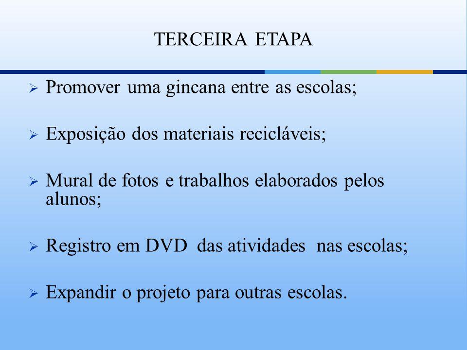 Promover uma gincana entre as escolas; Exposição dos materiais recicláveis; Mural de fotos e trabalhos elaborados pelos alunos; Registro em DVD das at