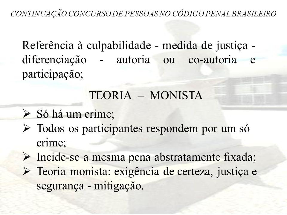 CONTINUAÇÃO CONCURSO DE PESSOAS NO CÓDIGO PENAL BRASILEIRO Só há um crime; Todos os participantes respondem por um só crime; Incide-se a mesma pena ab