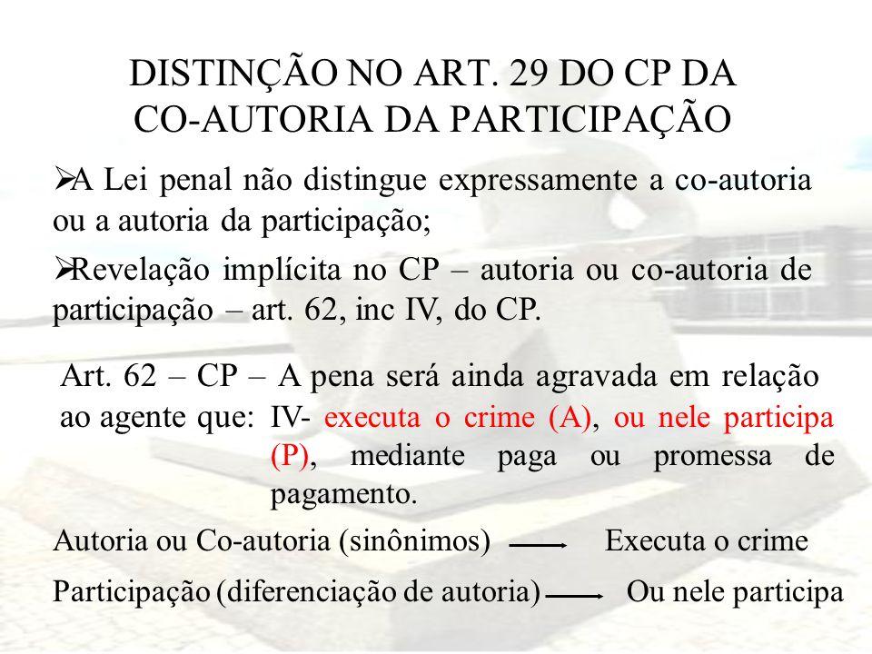 DISTINÇÃO NO ART. 29 DO CP DA CO-AUTORIA DA PARTICIPAÇÃO A Lei penal não distingue expressamente a co-autoria ou a autoria da participação; Revelação