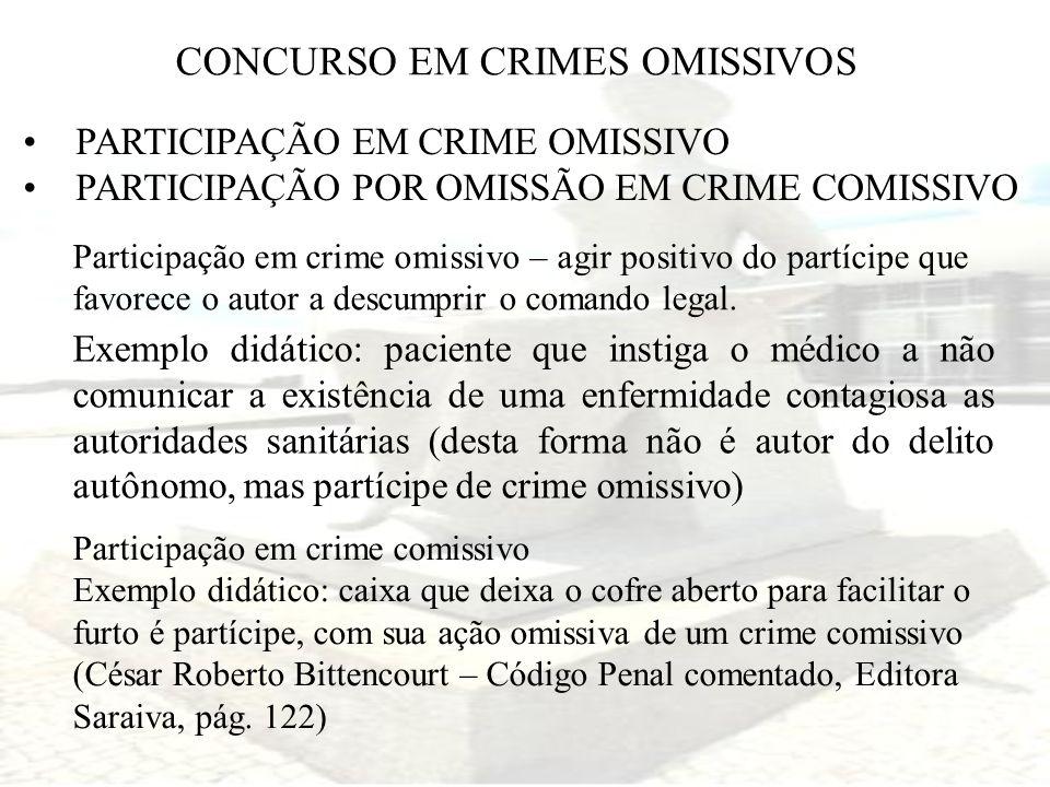 CONCURSO EM CRIMES OMISSIVOS PARTICIPAÇÃO EM CRIME OMISSIVO PARTICIPAÇÃO POR OMISSÃO EM CRIME COMISSIVO Participação em crime omissivo – agir positivo
