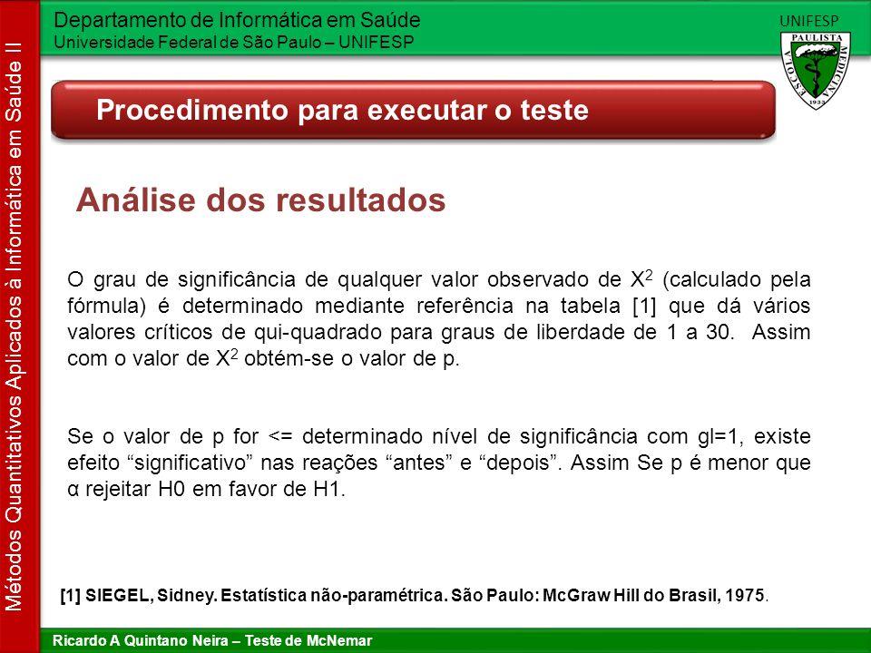 Ricardo A Quintano Neira – Teste de McNemar Departamento de Informática em Saúde Universidade Federal de São Paulo – UNIFESP UNIFESP Métodos Quantitat