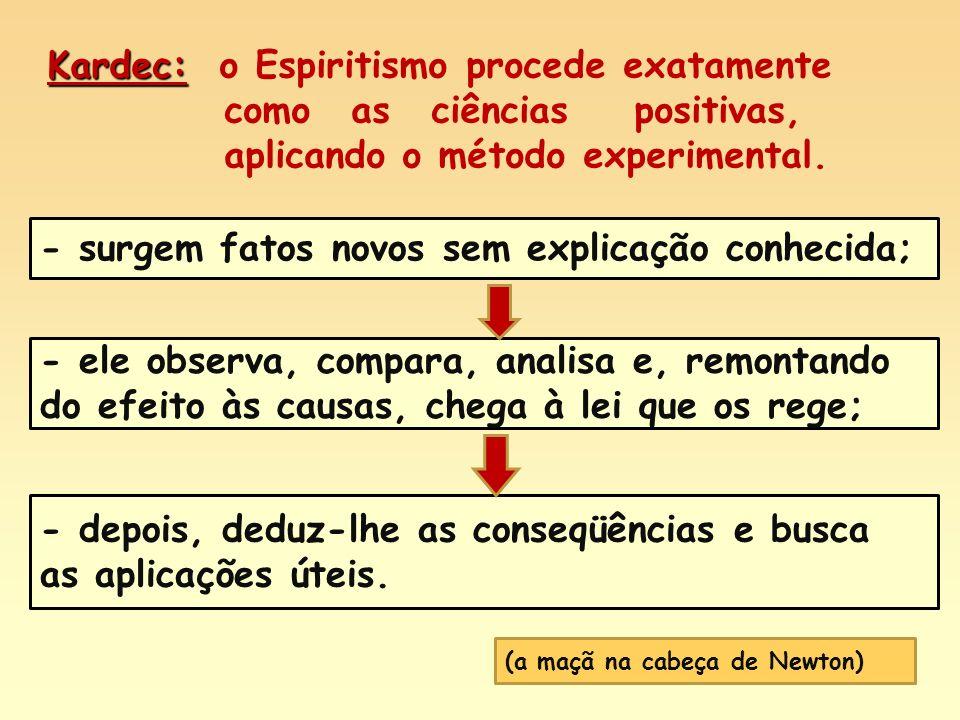 Kardec: Kardec: o Espiritismo procede exatamente como asciências positivas, aplicando o método experimental. - surgem fatos novos sem explicação conhe