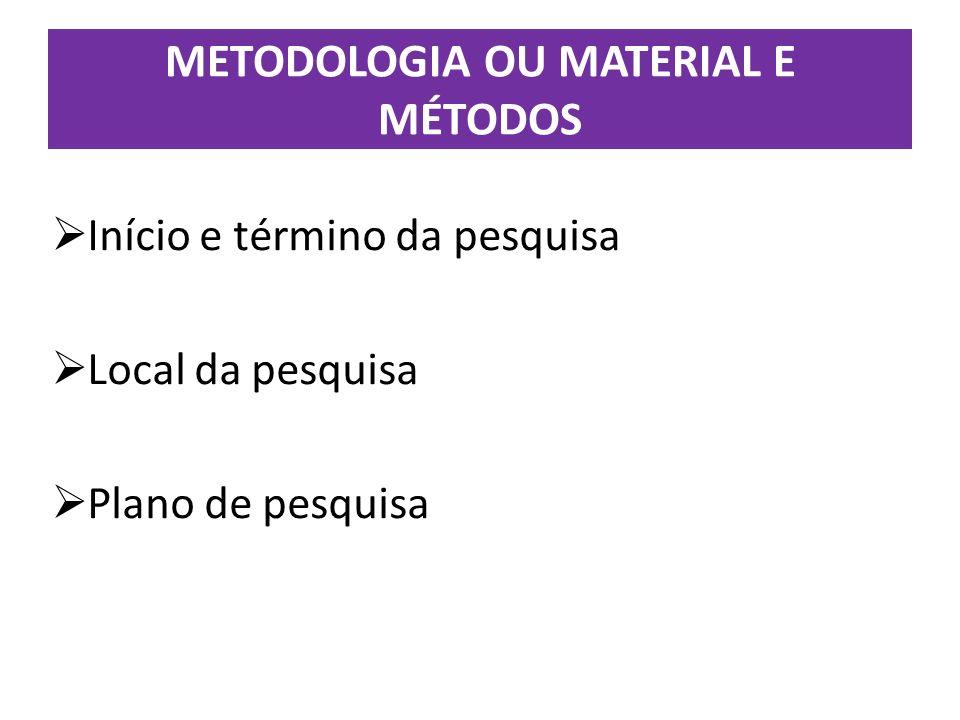 METODOLOGIA OU MATERIAL E MÉTODOS Início e término da pesquisa Local da pesquisa Plano de pesquisa