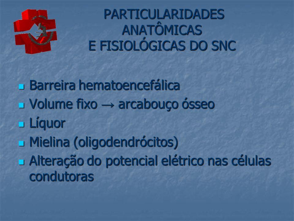 PARTICULARIDADES ANATÔMICAS E FISIOLÓGICAS DO SNC PARTICULARIDADES ANATÔMICAS E FISIOLÓGICAS DO SNC Barreira hematoencefálica Barreira hematoencefálic