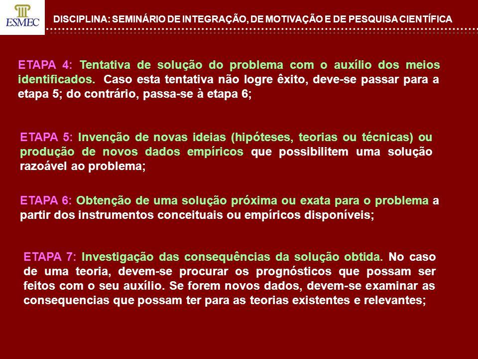DISCIPLINA: SEMINÁRIO DE INTEGRAÇÃO, DE MOTIVAÇÃO E DE PESQUISA CIENTÍFICA ETAPA 4: Tentativa de solução do problema com o auxílio dos meios identific