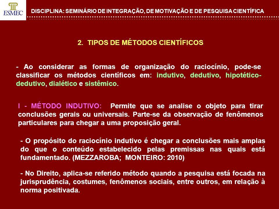 DISCIPLINA: SEMINÁRIO DE INTEGRAÇÃO, DE MOTIVAÇÃO E DE PESQUISA CIENTÍFICA 2. TIPOS DE MÉTODOS CIENTÍFICOS - Ao considerar as formas de organização do