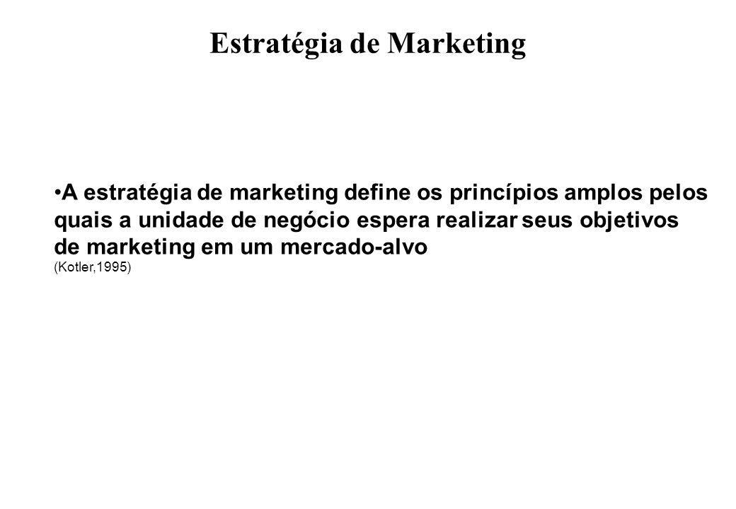 Conceitos de Estratégia Estratégia é a regra para tomar decisões determinadas pelo escopo produto/mercado, vetor de crescimento, vantagem competitiva