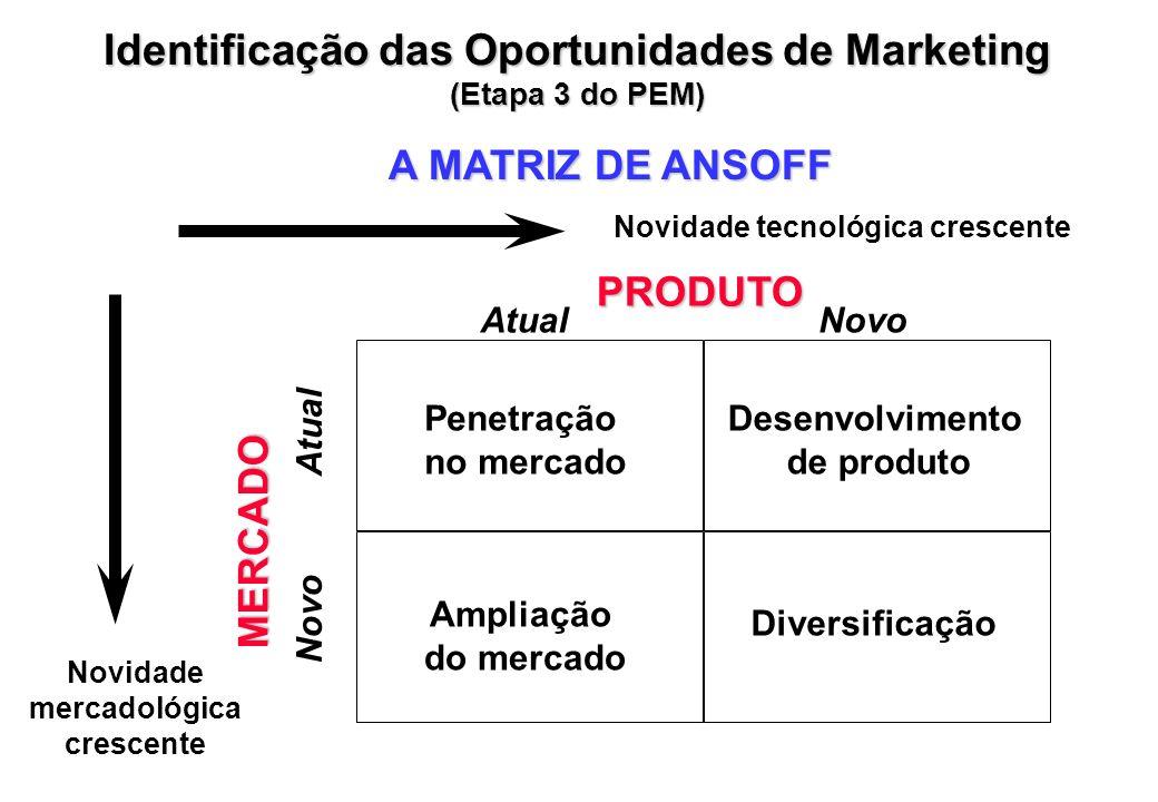 Estratégias de nível Empresarial Reestruturação da empresa