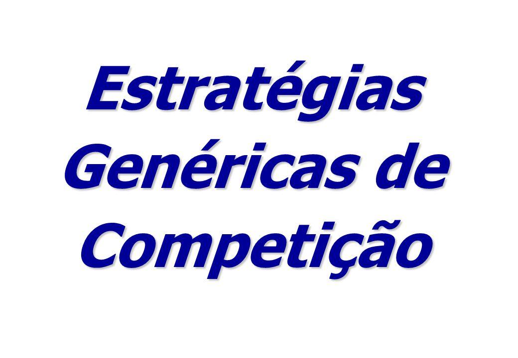 ESTRATÉGIA ESTRATÉGIA... do grego strategos: a arte do general. É a forma de se organizar recursos para se atingir os objetivos desejados. Clausewitz